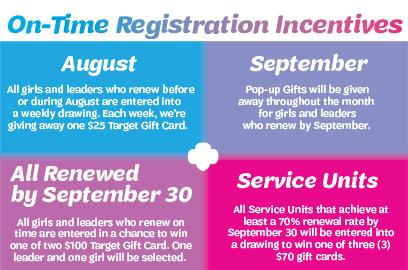 2018 Registration Incentives